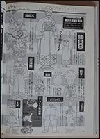 Character-Sheets der Nebencharaktere und Gegner